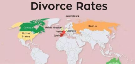 US International Divorce Rate